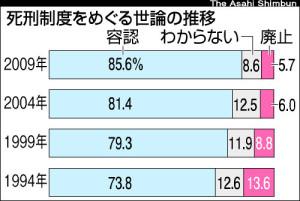 出典:www.asahi.com