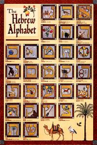 Hebrew-Alphabet